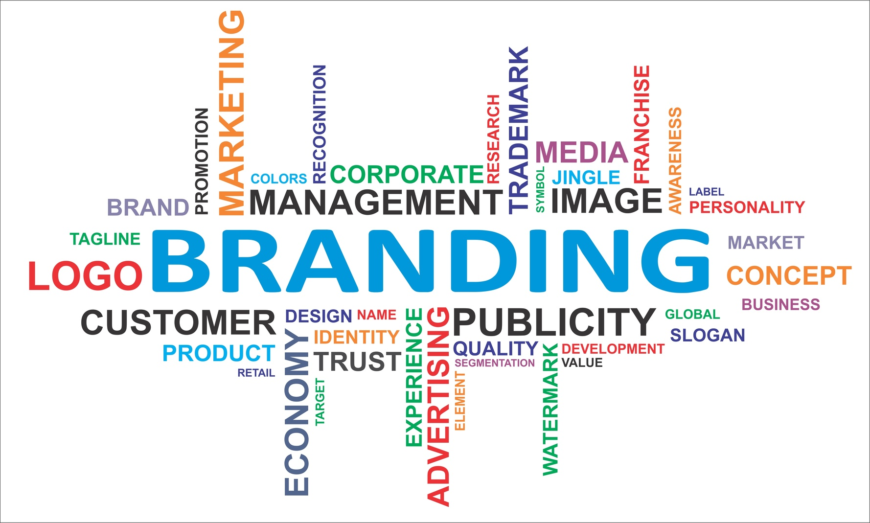 Are PR Companies in Delhi Meeting The Demands of Lifestyle Brands